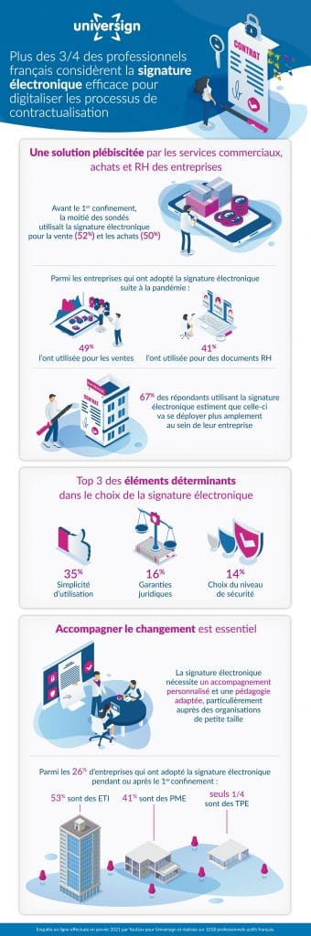 infographie universign final optimise 2 scaled